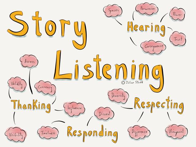 Story Listening