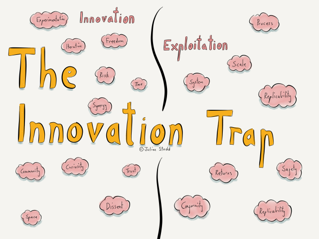 The Innovation Trap