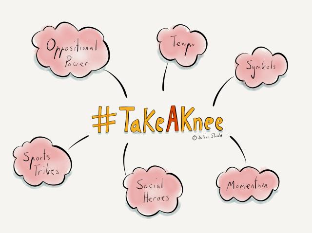 TakeAKnee
