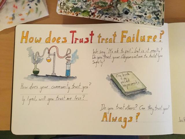 The Trust Sketchbook illustration