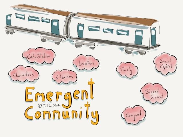 Commuter Communities