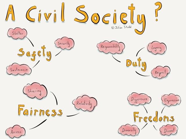 A Civil Society