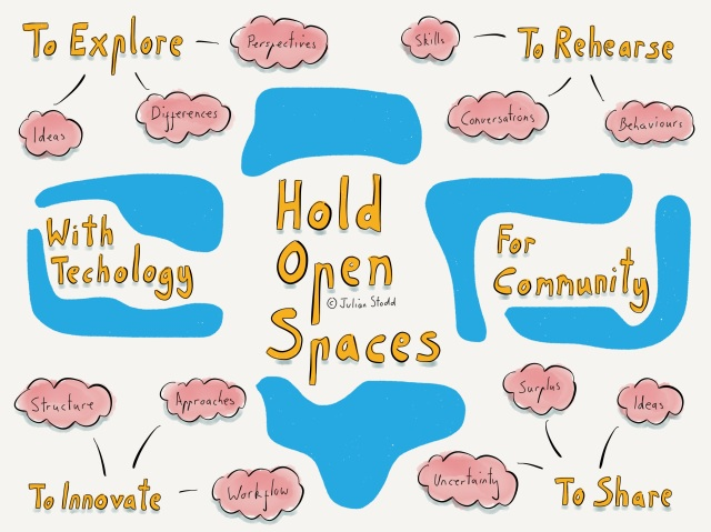 Hold Open Spaces