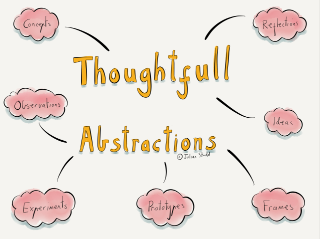 Thoughtful Abstractions