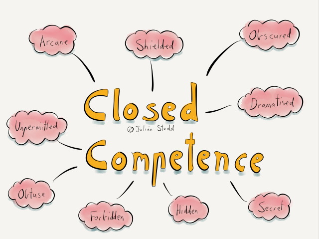 Closed Competence