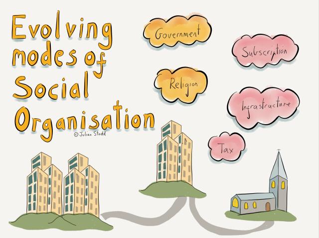 Evolving Modes of Social Organisation
