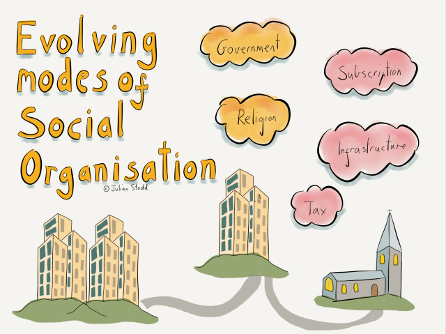 Evolving Modes of Social Organisation
