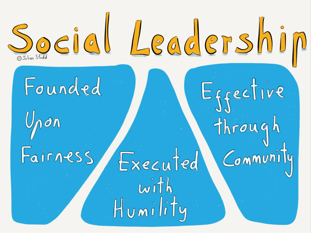 Social Leadership, Humility, Fairness
