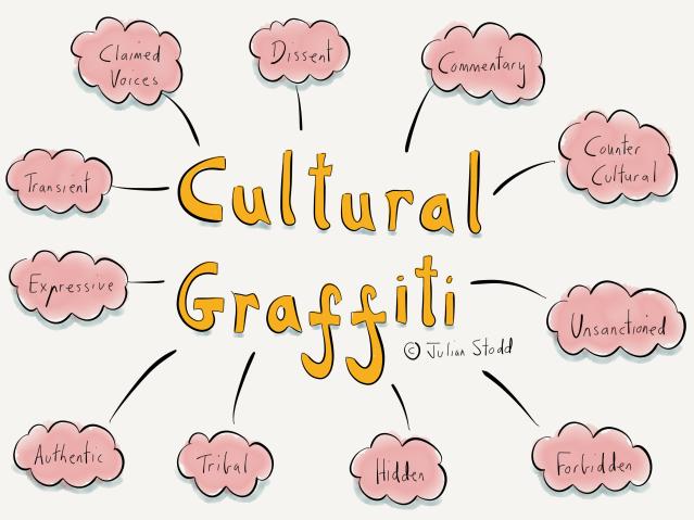 Cultural Graffiti