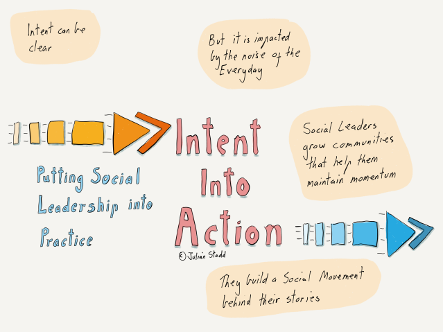 Intent into Action