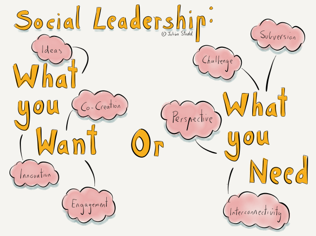 Social Leadership - what you need not what you want