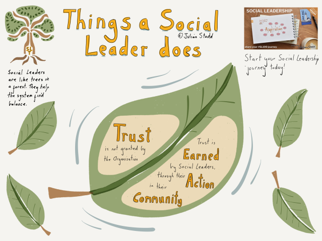 Social Leadership - earning trust