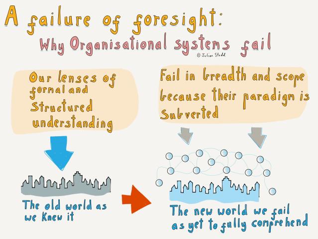 The Failure of Foresight