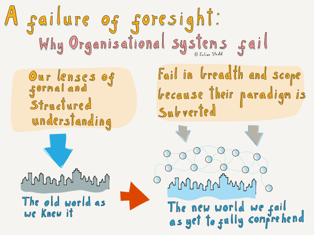 The Failure of Foresight