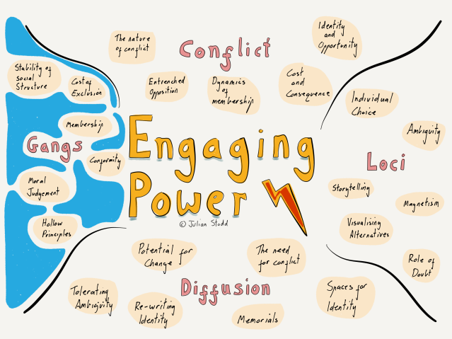 Engaging Power: Gangs