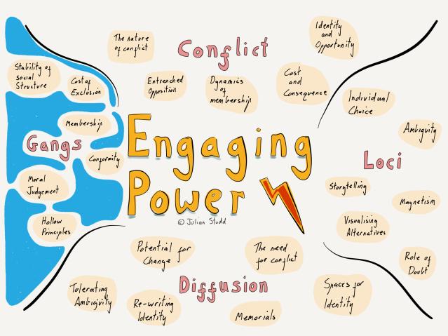 Engaging Power: Gangs