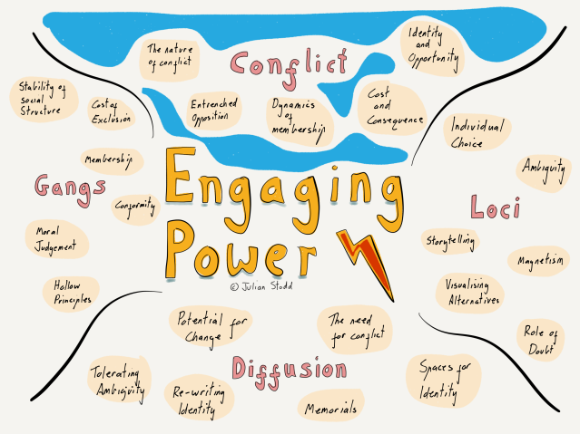 Engaging Power: Conflict