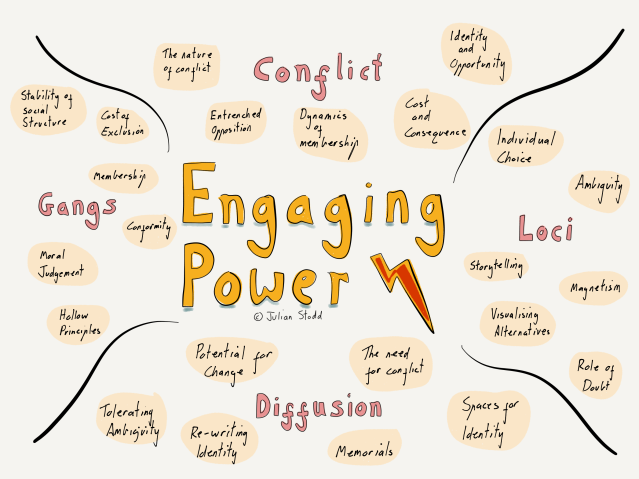 Engaging Power: Diffusion