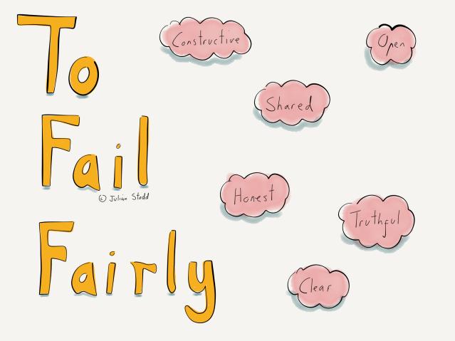 To Fail Fairly