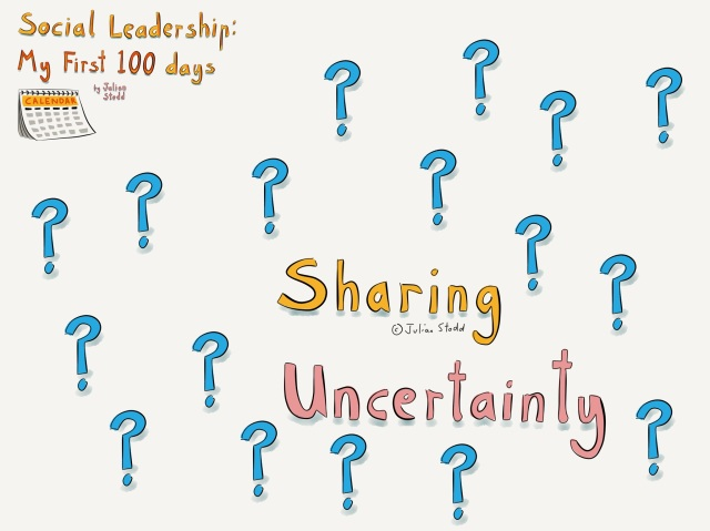 Sharing Uncertainty