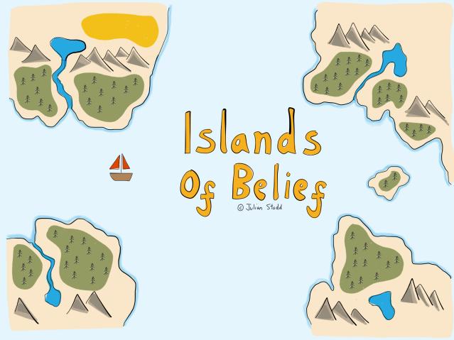 Islands of Belief