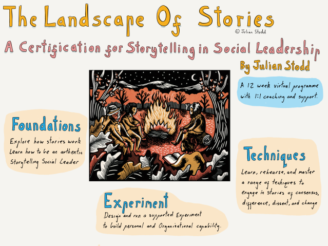The Landscape of Stories