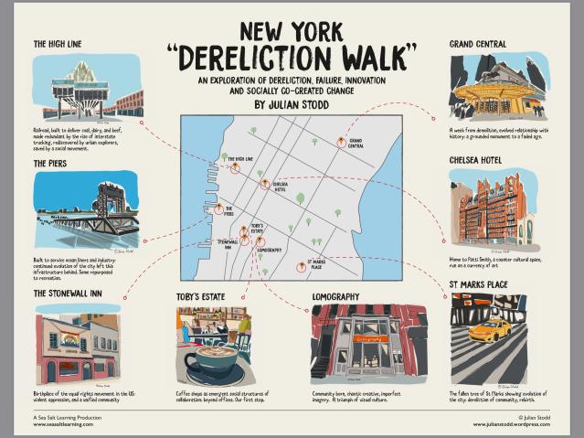 The Dereliction Walk - New York