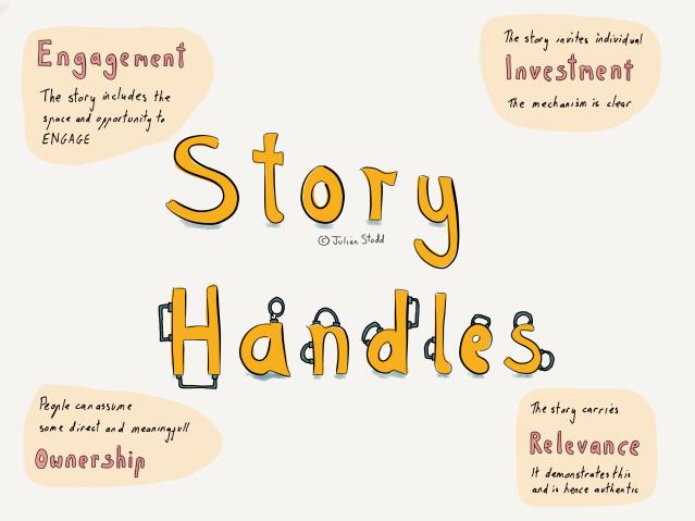 Story Handles