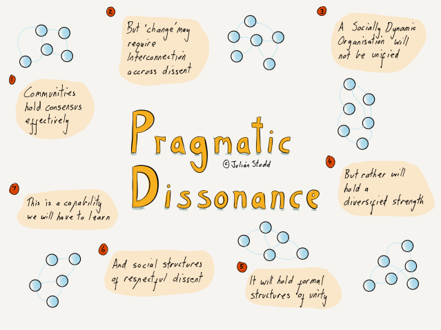 Pragmatic DIssonance