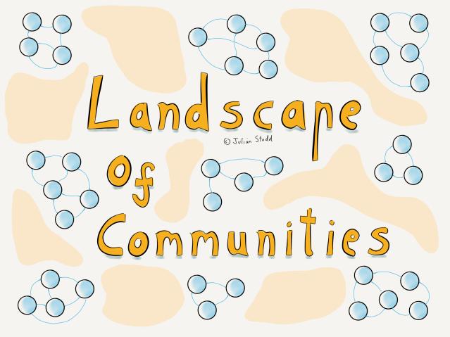 Landscape of Communities