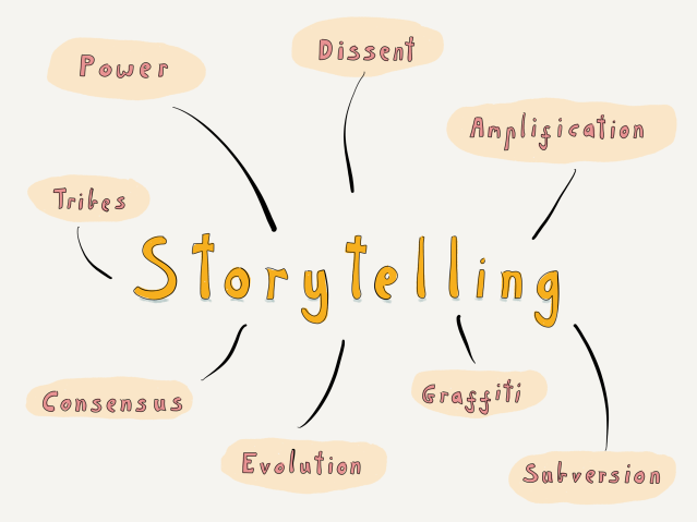 Storytelling Leadership