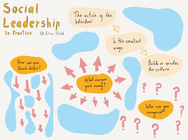 Social Leadership in Practice